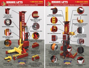 Mobile Column Lift Cutaway Image