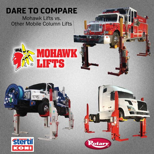 Questions to Ask Before You Buy a Mobile Column Lift