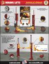 Anatomy of a 2 Post Lift - Models LMF-12/TP-16/TP-18 (PDF)
