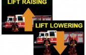 Lift Raising/Lift Lowering