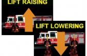 Lift Raising/Lift Lowering