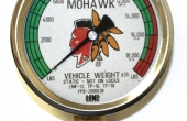 SAFETY WEIGHT GAUGE